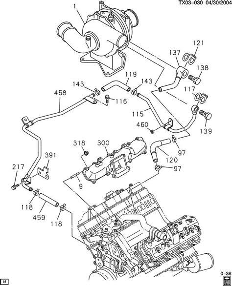 2006 Duramax Diesel Engine Diagram by Duramax Cooling System Diagram Wiring Diagrams 24