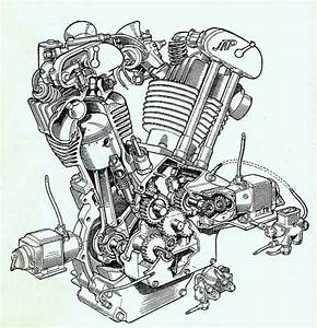 History Of Motorcycle Engine Heat Control And Liquid