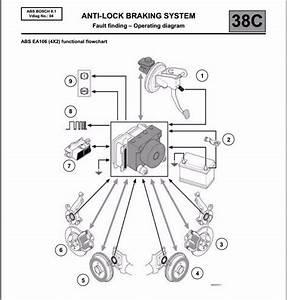 Wiring Diagram Mantenimiento Renault Duster