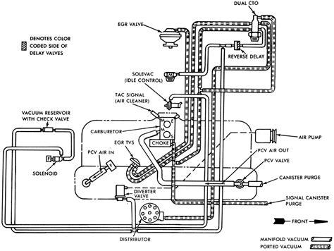 258 Jeep Vacuum Diagram by Repair Vacuum Diagram Jeep