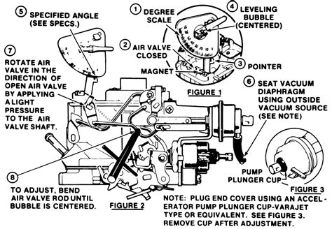85 Chevy Fuel System Diagram by Repair Guides Carbureted Fuel System Carburetors
