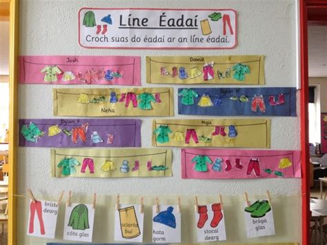 junior infants are learning irish last month we learned how to talk about our clothes or our