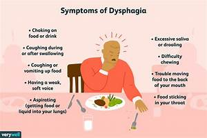 Multiple Sclerosis And Swallowing Problems  Dysphagia