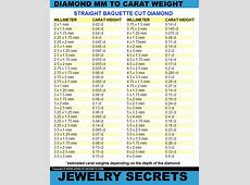 Carat Diamond Mm Chart 10