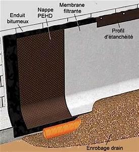 Etancheite Mur Exterieur Sous Sol : dossier le drainage p riph rique de la maison pour vacuer les eaux souterraines ~ Melissatoandfro.com Idées de Décoration