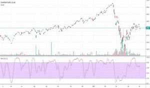 Ivv Stock Fund Price And Chart Asx Ivv Tradingview