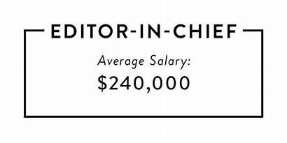 Careers Money Types