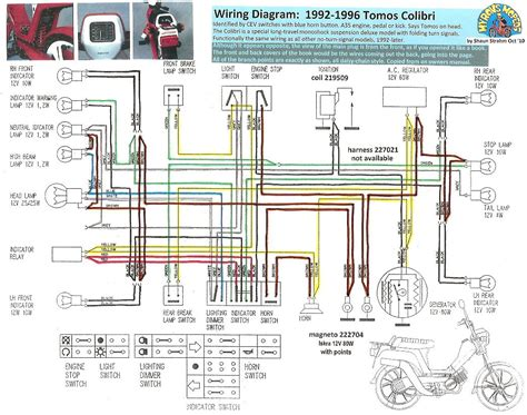 Yamaha 50cc Atv Engine Diagram by Puch Maxi Wiring Diagram Webtor Me