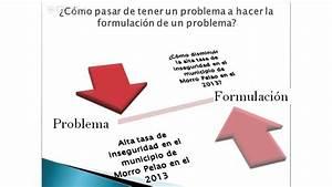 U00bfc U00f3mo Pasar De Un Problema A La Formulaci U00f3n De Un Problema