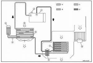 Nissan Sentra Service Manual  System Description