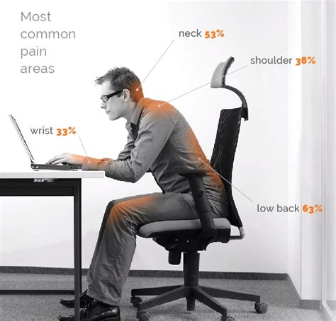 back pain from sitting at desk why do i get pain sitting at my desk physio 4 richmond