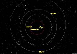 Earth Closest To Sun On Jan. 2, As Our Planet Reaches ...