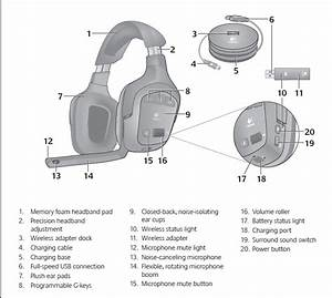 Diagram  Logitech G430 Headset Wiring Diagram Full Version Hd Quality Wiring Diagram