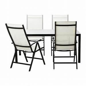 Ikea Meuble Jardin : reste bien meubles de jardin ikea ~ Teatrodelosmanantiales.com Idées de Décoration