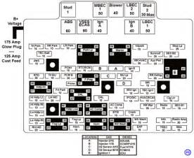 similiar fuse diagram for 2005 chevrolet 1500 keywords chevy silverado fuse box diagram on 2005 chevy silverado 1500 fuse
