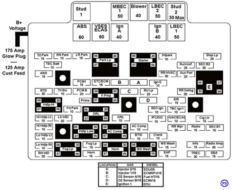 hood fuse panel diagram lstech