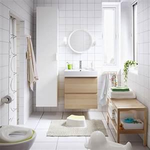 Salle De Bains Design Moderne Adoptez Le Blanc