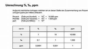 Prozent Von Prozent Berechnen : umrechnung ppm in prozent rue25 notizen ~ Themetempest.com Abrechnung