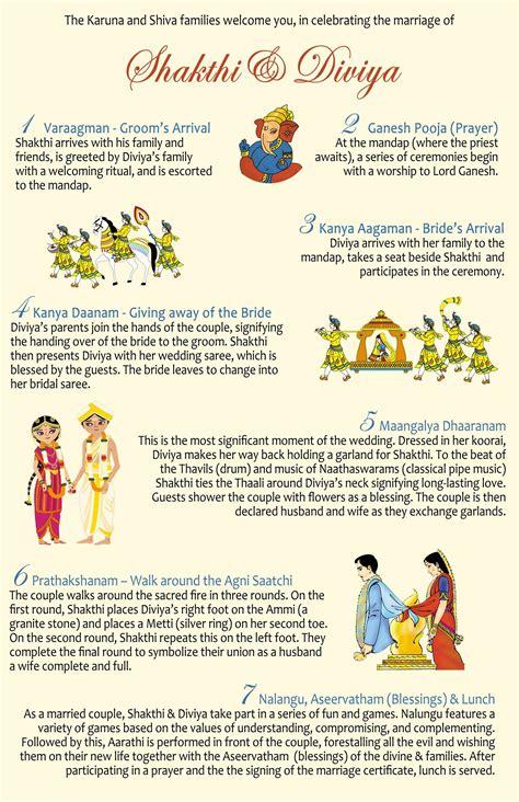 simplified tamilindian hindu wedding program template