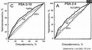 Левомицетин таблетки от простатита