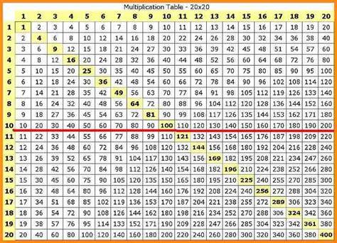 table de multiplication de 30 4 multiplication table 1 30 media resumed