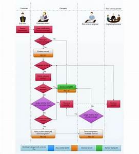 44  Flow Chart Templates