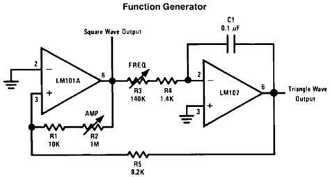 Oscillator Doesn Oscillate Physics Forums