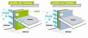 Isoler Une Porte Du Bruit : isolation thermique par l 39 ext rieur une r novation ~ Dailycaller-alerts.com Idées de Décoration