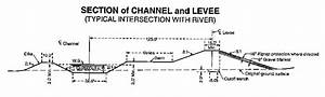 Channel Diagram