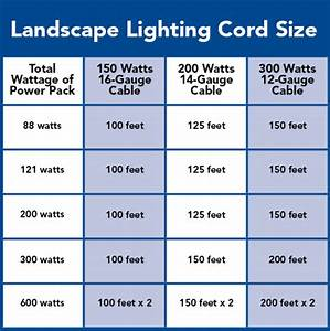 low voltage transformer wiring low free engine image for With low voltage outdoor lighting wire size