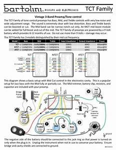 Dual Humbucker Wiring Diagram