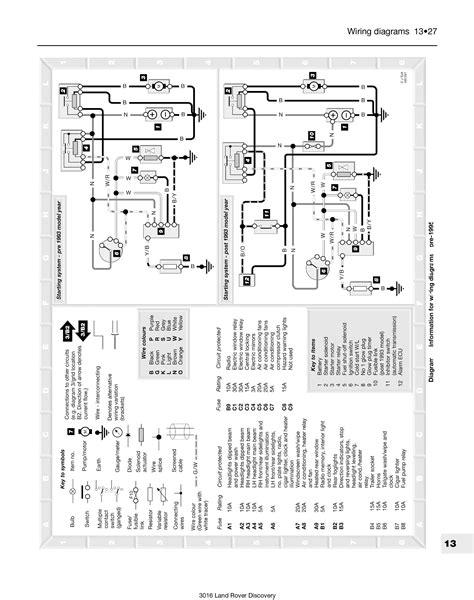 land rover series 3 wiring diagram diesel wiring library