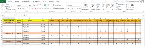excel based resource plan template   project