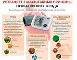 Лекарства от повышенного давления прилы