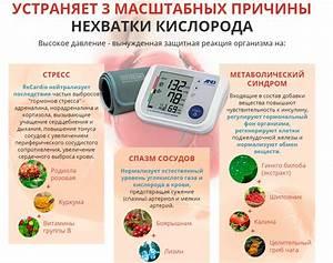 Гипертония препараты для профилактики