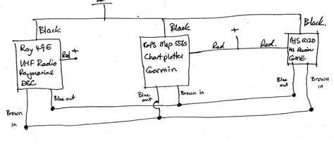 Garmin Chartplotter Wiring Diagram by Connecting A Vhf Chart Plotter And Ais Receiver Sailing