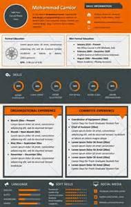 graduate resume template microsoft word desain cv kreatif revolia contoh cv fresh graduate