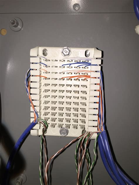 Help Identifying Networking Patch Panel