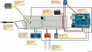 Smart Compost System