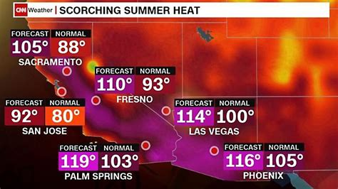 hot     west   count  ways