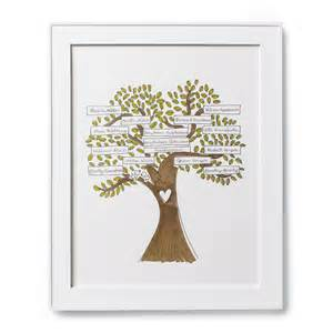 Clip Art Family Tree Templates