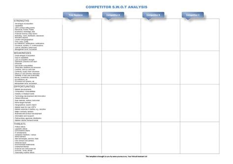 Competitive Analysis Template Competitive Analysis Templates 40 Great Exles Excel