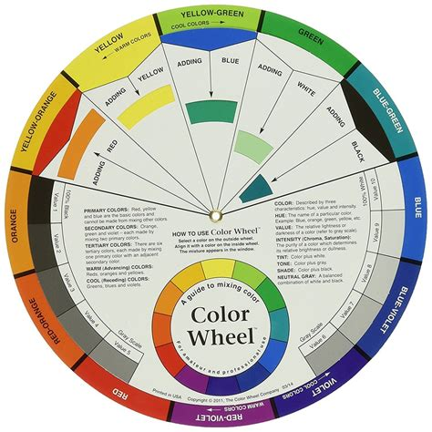 color wheel for eyebrow lip microblading pigment ink mixture color palette maincure colour card
