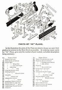 Stanley Plane Guide
