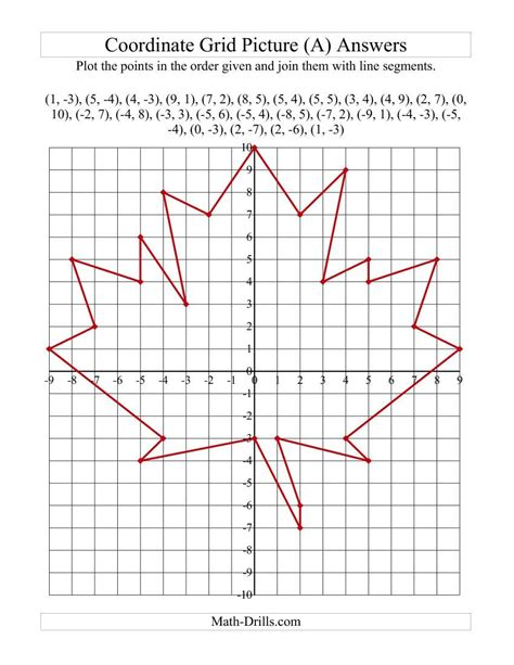 plotting coordinate points art red maple leaf a also