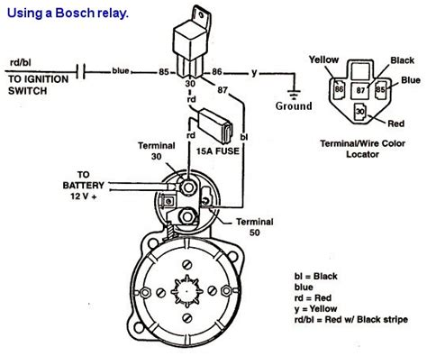 type 3 tuning page starter assembly