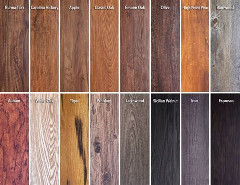 Luxury vinyl flooring planks with wood grain look require