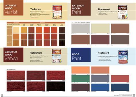 Breakthrough Paint Color Chart