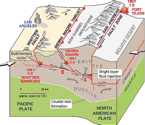 Physical geology or landforms | Plate tectonics, Geology ...