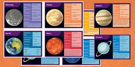 planets   solar system fact cards